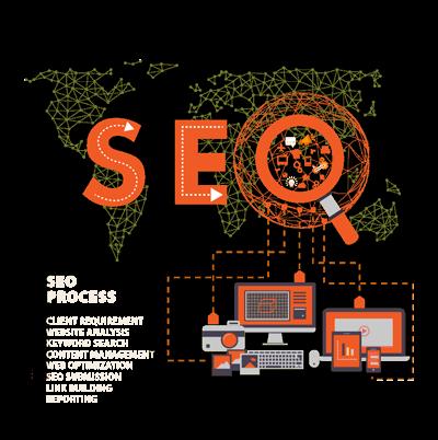 SEO - DigiT-Best seo service provider in India - Tejom Digital - 7980731010