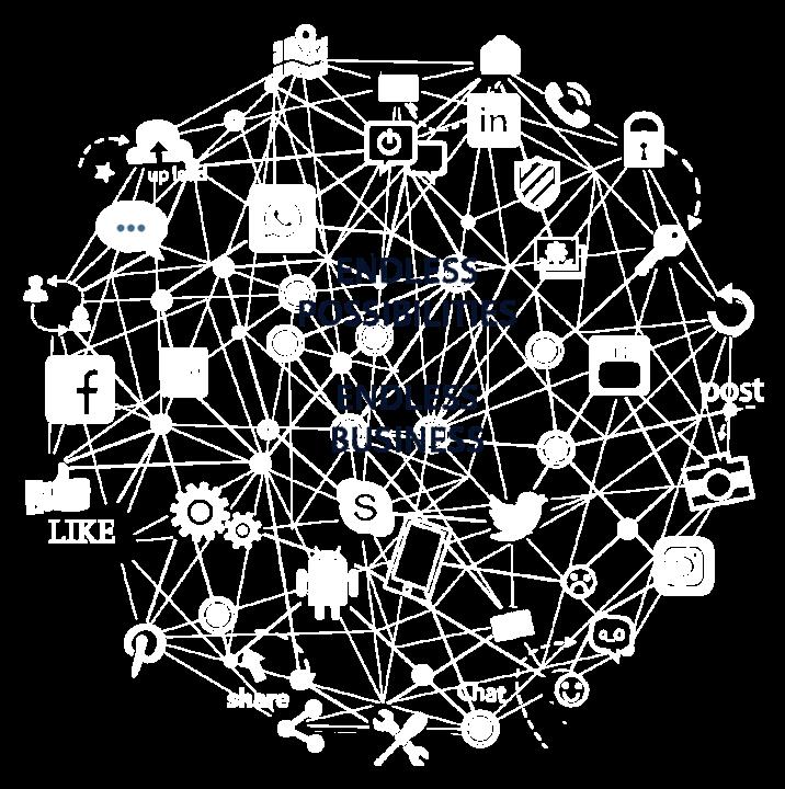 social-media-ads - DigiT - Tejom Digital - 7980731010