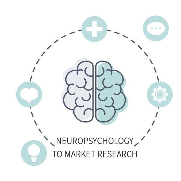 Neuromarketing---Digital-Marketing-Trends-2021---kolkata-digital-marketing---tejom-digital